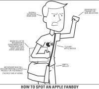 Apple Evangelist